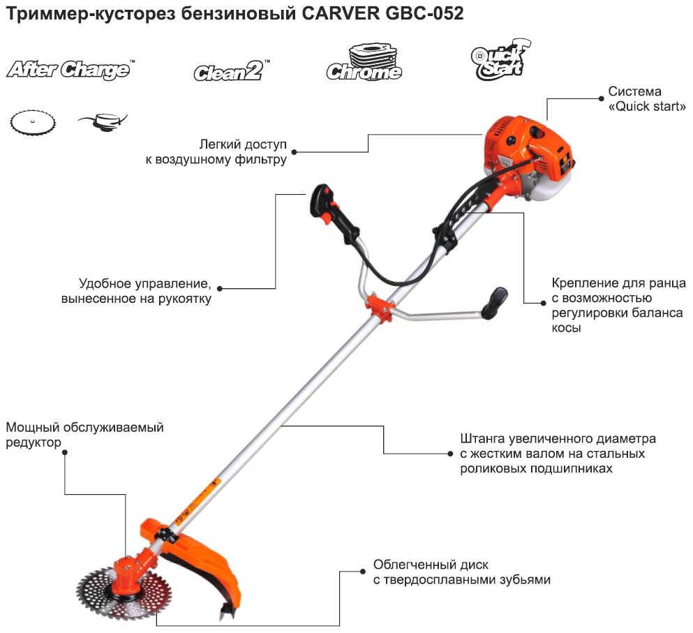 бензокоса Carver инструкция по применению - фото 6