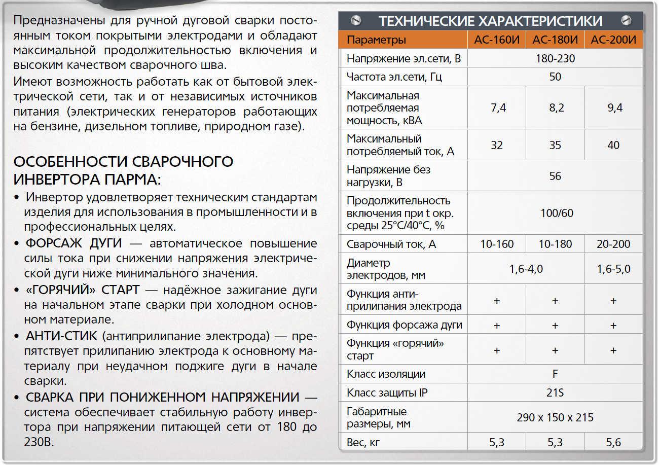 Инверторные сварочные аппараты Парма, технические характеристики