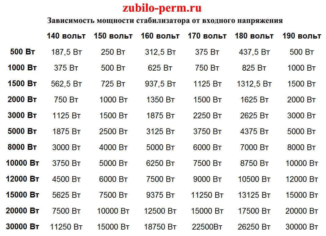 Схема стабилизатора ресанта асн 1000 1 ц фото 228
