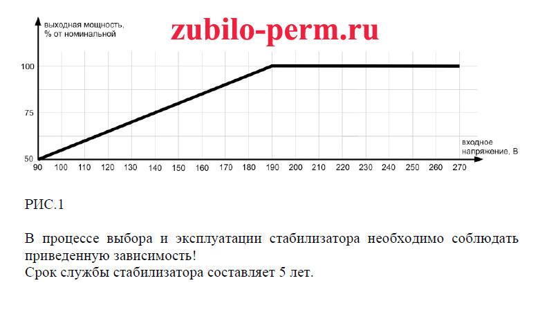 Инструкция к ресанта спн-9000